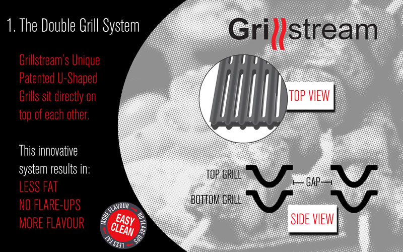 grillstream barbecue information